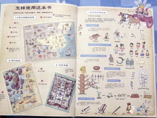 《中国历史地图(人文版)》——思维导图,新颖,全面,且