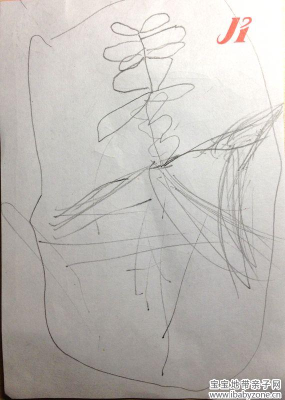蜻蜓 上面便签纸上这几张,画于酒店,以极迅速的速度画了这多张。爸爸妈妈没在身旁指点,完全原创。尤其是恐龙和小兔子,给了爸爸妈妈太多惊喜!这几张画,普遍保留了相框的画法。不得不说,有老师教过和没老师教真是不一样,这就是痕迹。