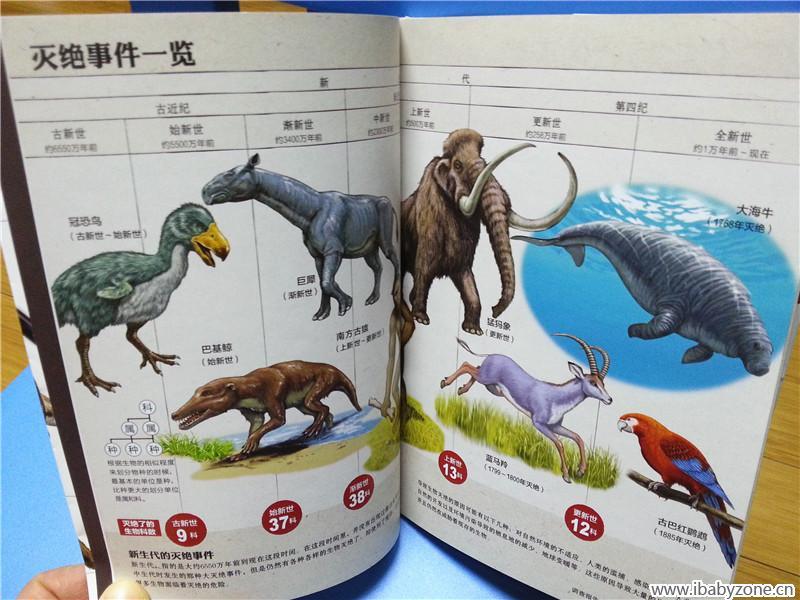 科学幻想图鉴《灭绝动物调查报告》