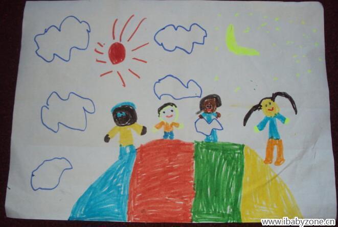 幼儿园绘画作品——地球村