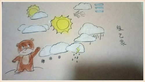 誓言诱惑-天气