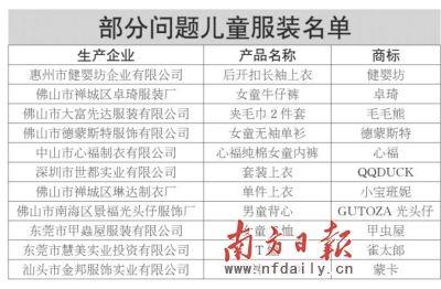 广东近三成儿童服装不合格